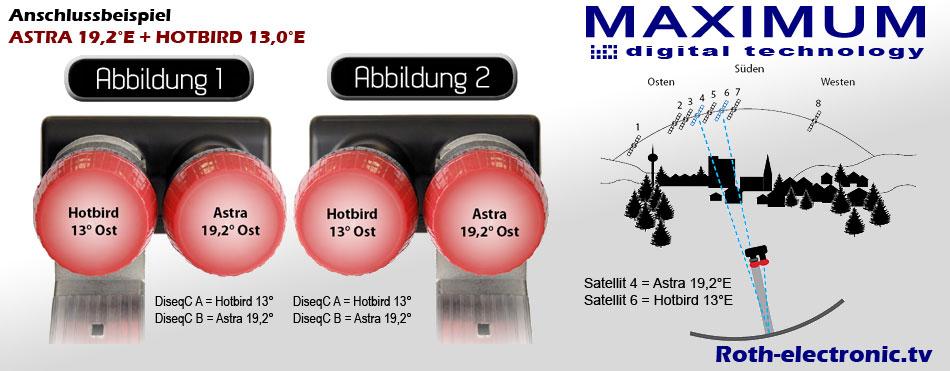 Monoblock Maximum Xo 64 Lnb Quad 4 Teilnehmer Astra Hotbird