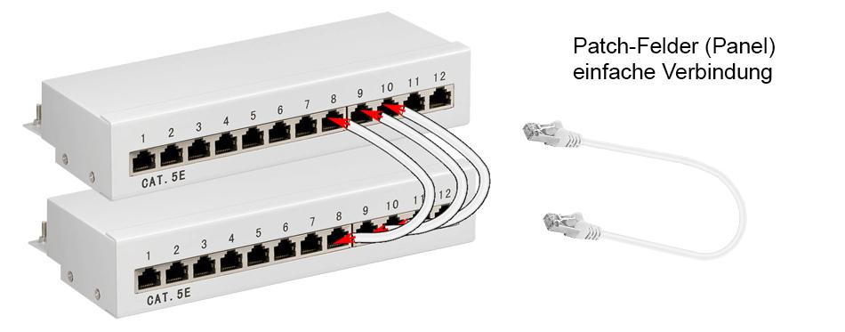 cm lan kabel cat  netzwerkkabel cat  patch